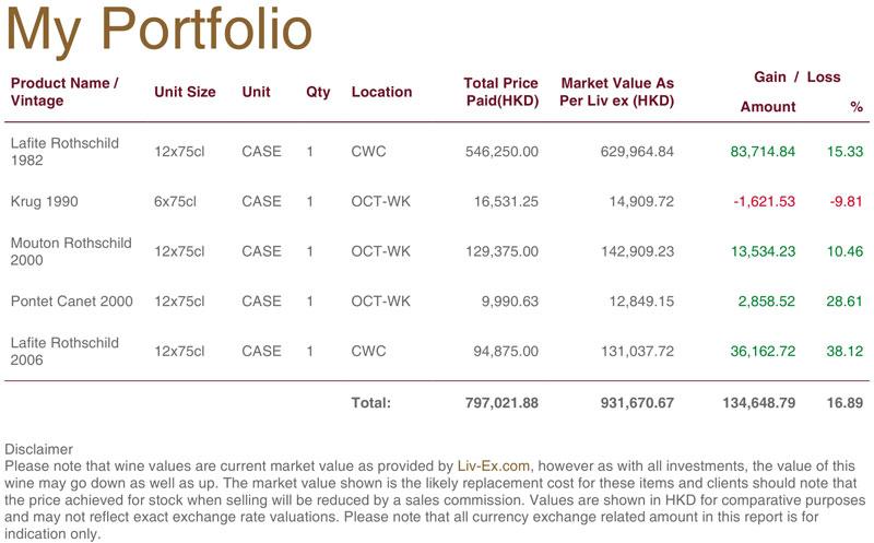 example of a portfolio